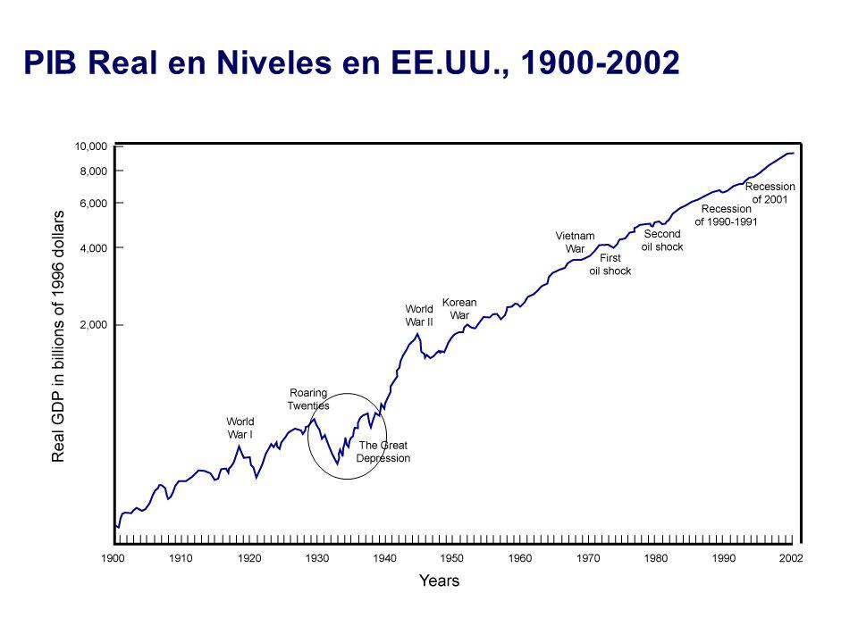 PIB Real en Niveles en EE.UU., 1900-2002