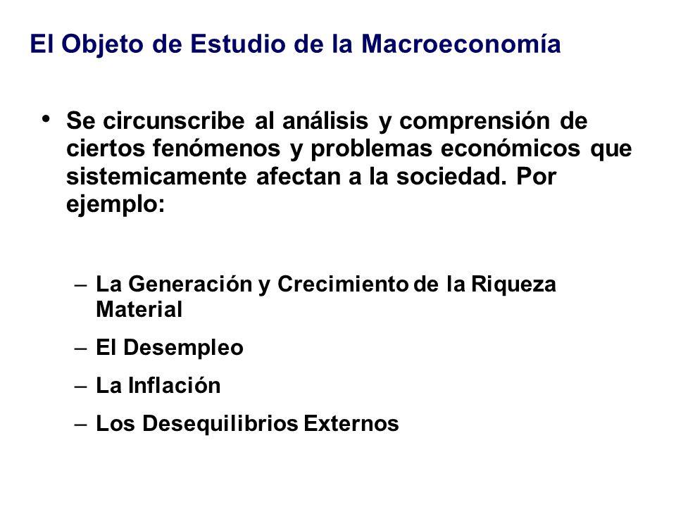 El Objeto de Estudio de la Macroeconomía Se circunscribe al análisis y comprensión de ciertos fenómenos y problemas económicos que sistemicamente afec