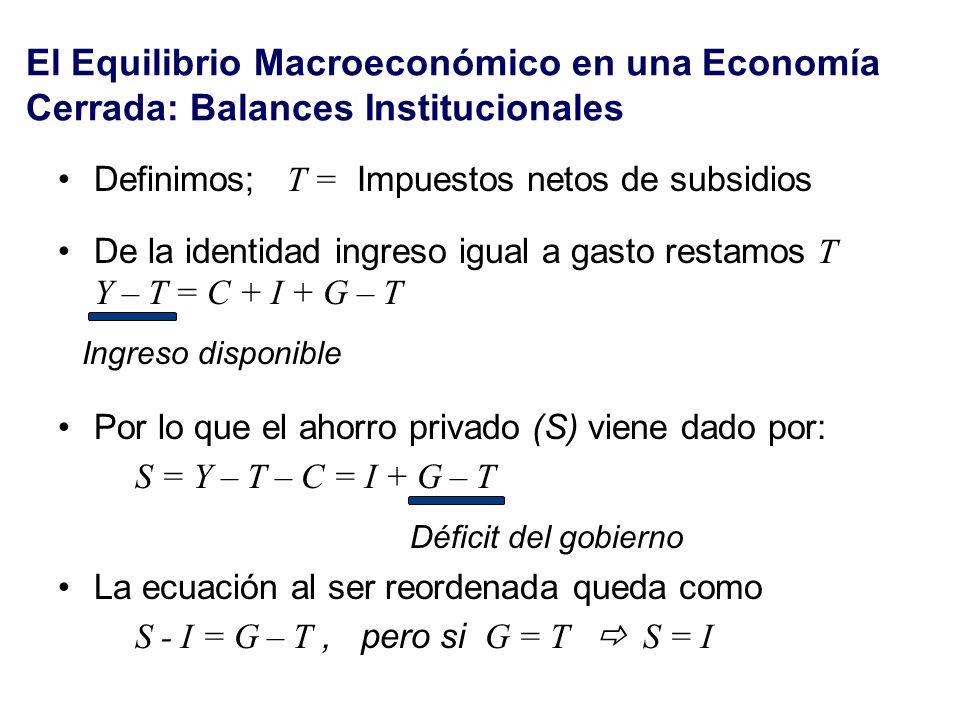 El Equilibrio Macroeconómico en una Economía Cerrada: Balances Institucionales Definimos; T = Impuestos netos de subsidios De la identidad ingreso igu
