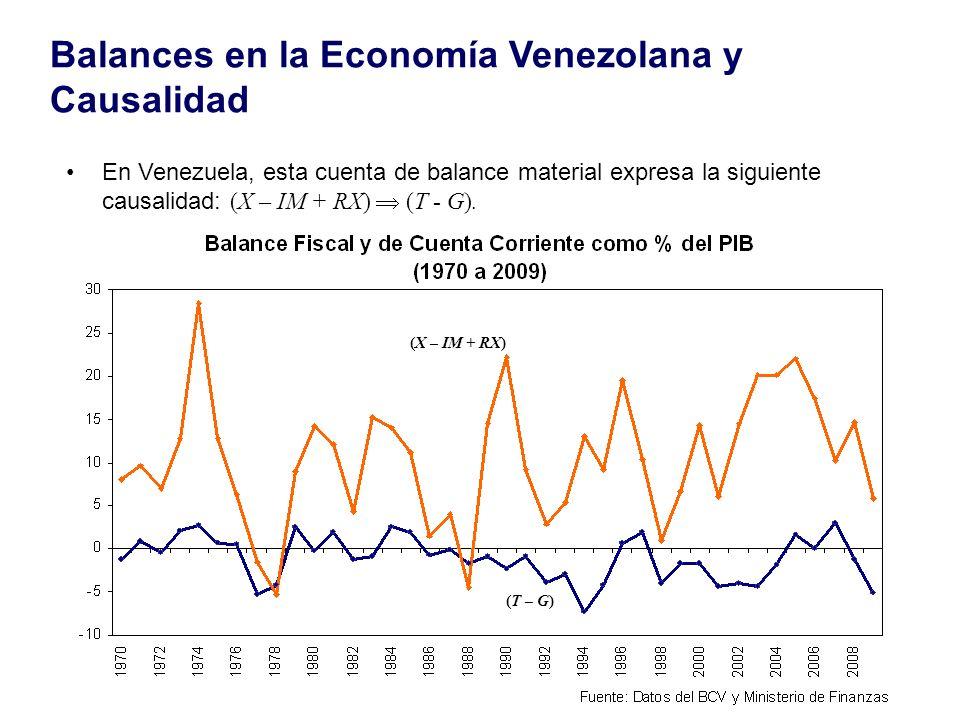 En Venezuela, esta cuenta de balance material expresa la siguiente causalidad: (X – IM + RX) (T - G). Balances en la Economía Venezolana y Causalidad