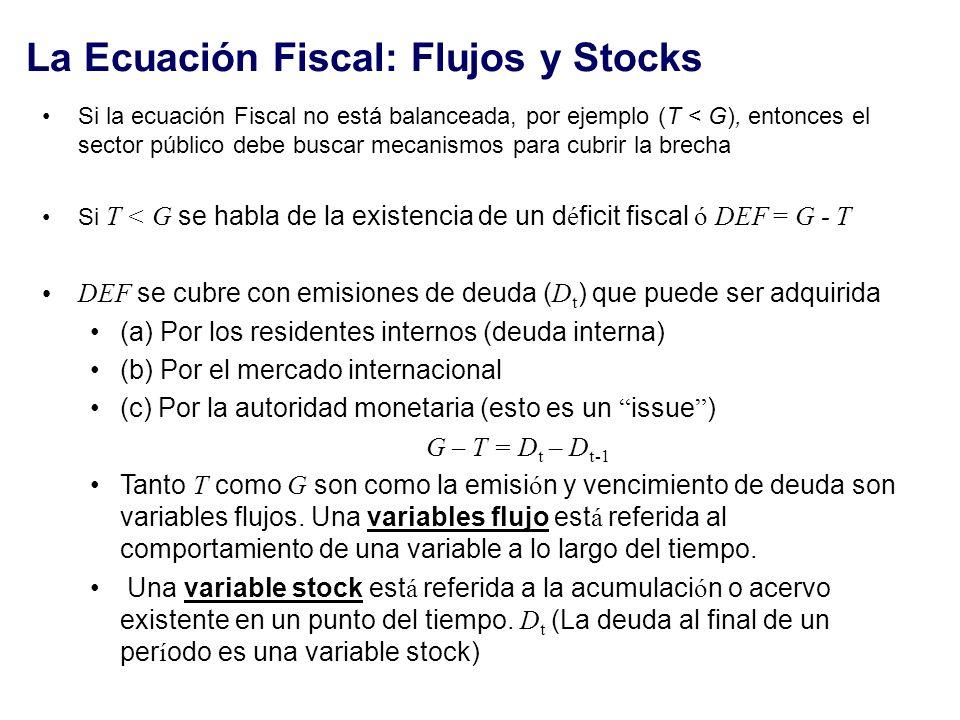 La Ecuación Fiscal: Flujos y Stocks Si la ecuación Fiscal no está balanceada, por ejemplo (T < G), entonces el sector público debe buscar mecanismos p