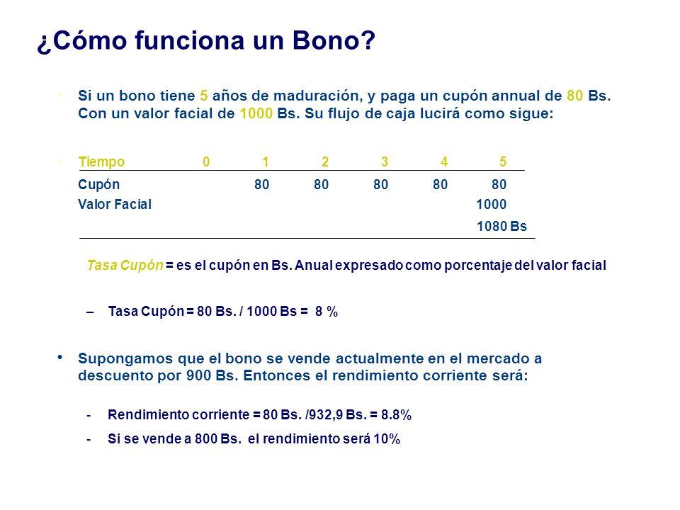 Si un bono tiene 5 años de maduración, y paga un cupón annual de 80 Bs. Con un valor facial de 1000 Bs. Su flujo de caja lucirá como sigue: Tiempo0123