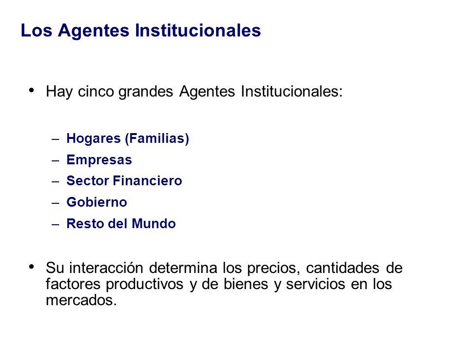 Los Agentes Institucionales Hay cinco grandes Agentes Institucionales: –Hogares (Familias) –Empresas –Sector Financiero –Gobierno –Resto del Mundo Su