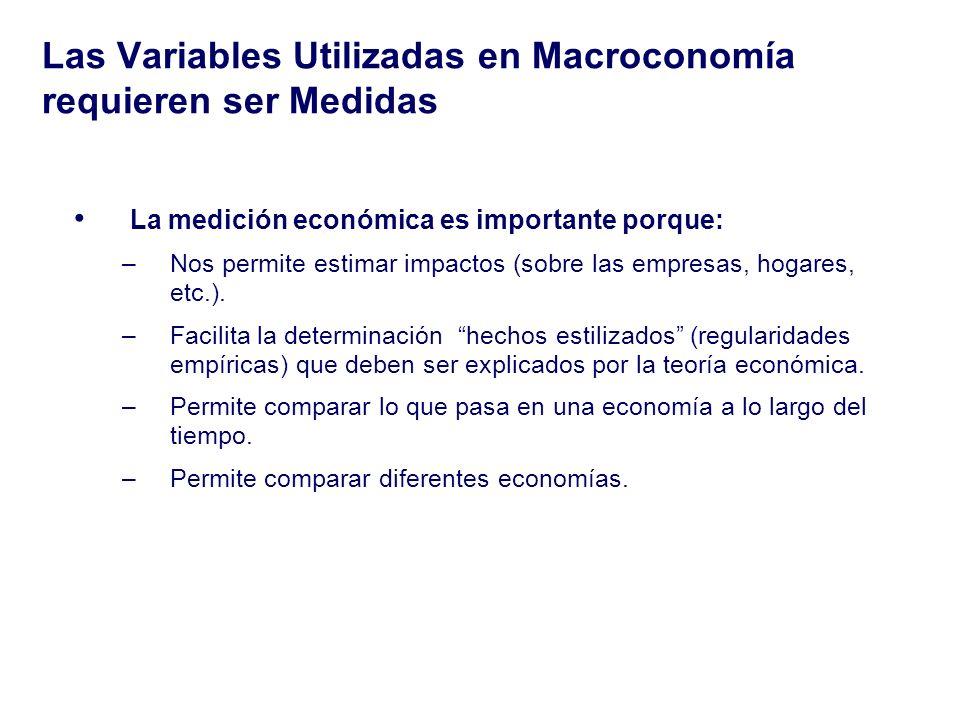 Las Variables Utilizadas en Macroconomía requieren ser Medidas La medición económica es importante porque: –Nos permite estimar impactos (sobre las em