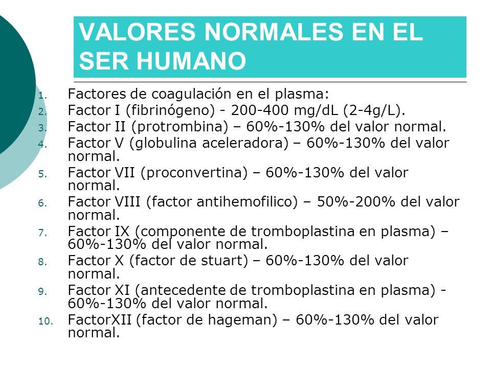 VALORES NORMALES EN EL SER HUMANO 1. Factores de coagulación en el plasma: 2. Factor I (fibrinógeno) - 200-400 mg/dL (2-4g/L). 3. Factor II (protrombi