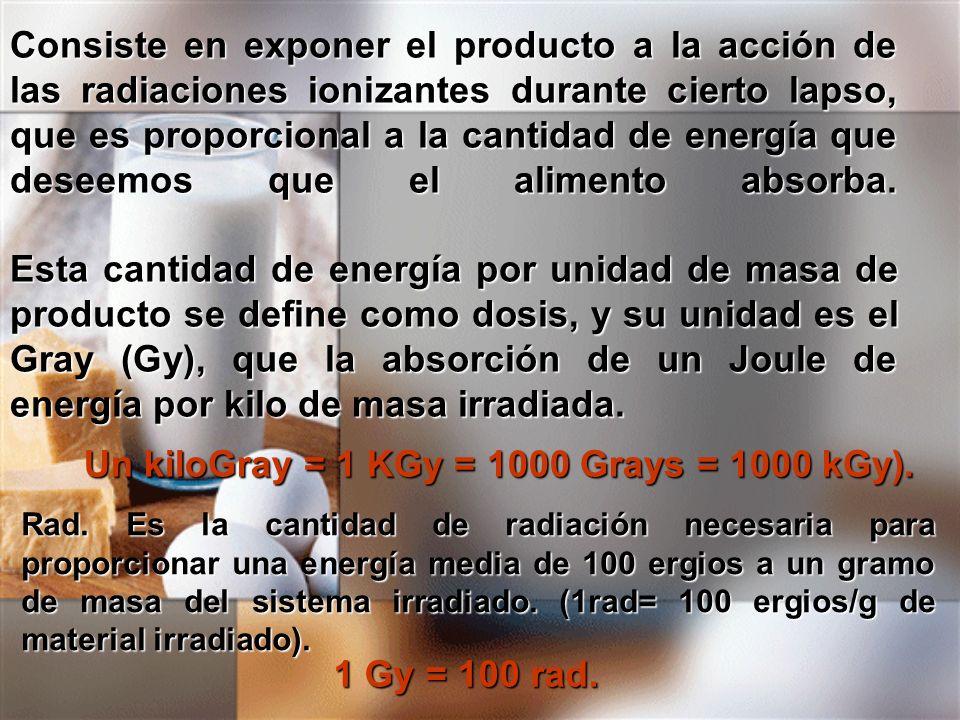 Consiste en exponer el producto a la acción de las radiaciones ionizantes durante cierto lapso, que es proporcional a la cantidad de energía que desee
