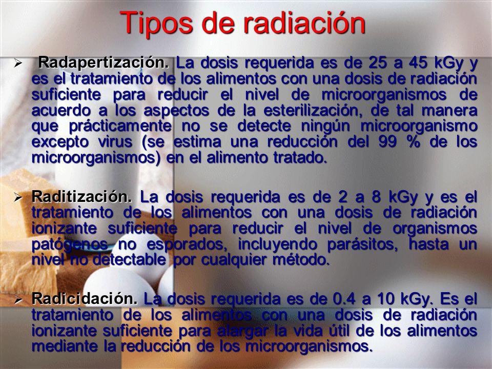 Tipos de radiación Radapertización. La dosis requerida es de 25 a 45 kGy y es el tratamiento de los alimentos con una dosis de radiación suficiente pa