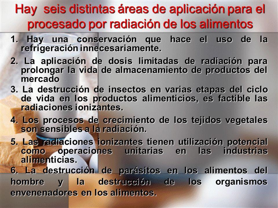 Hay seis distintas áreas de aplicación para el procesado por radiación de los alimentos 1. Hay una conservación que hace el uso de la refrigeración in