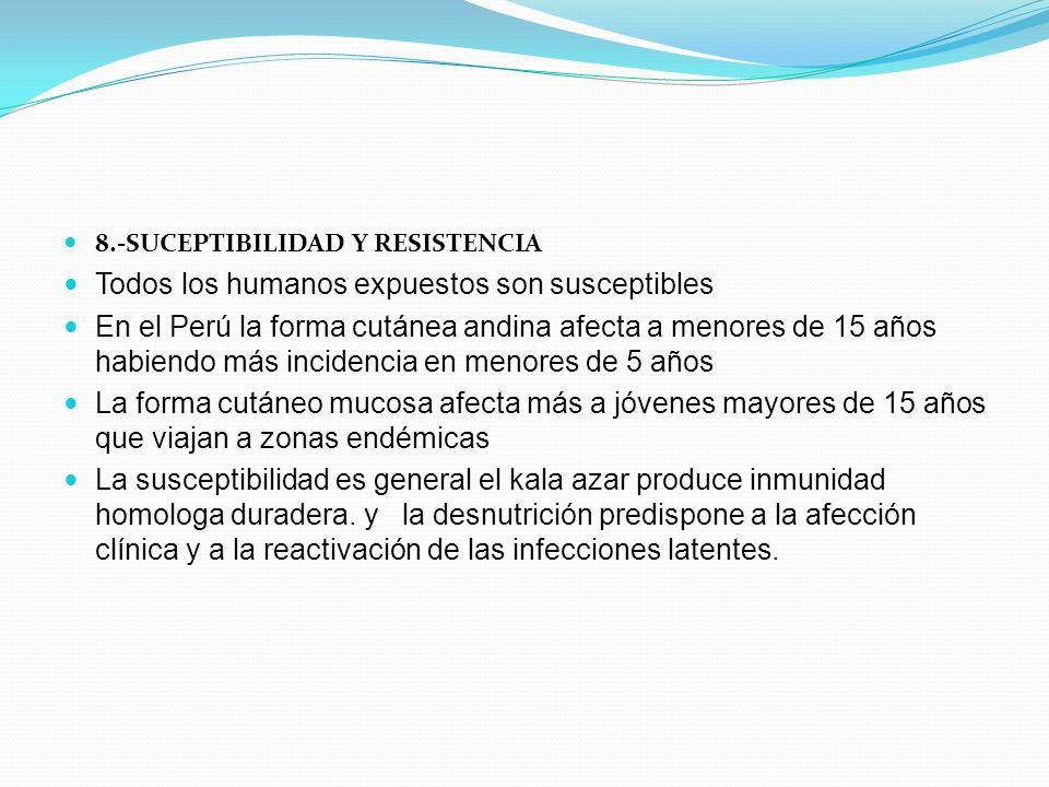 8.-SUCEPTIBILIDAD Y RESISTENCIA Todos los humanos expuestos son susceptibles En el Perú la forma cutánea andina afecta a menores de 15 años habiendo m