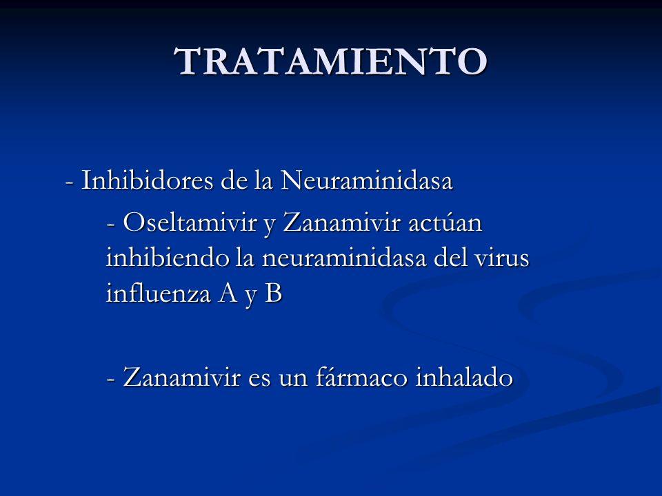 TRATAMIENTO - Inhibidores de la Neuraminidasa - Oseltamivir y Zanamivir actúan inhibiendo la neuraminidasa del virus influenza A y B - Zanamivir es un