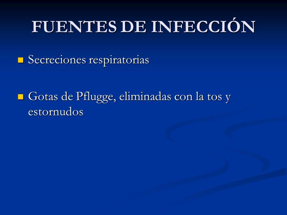 FUENTES DE INFECCIÓN Secreciones respiratorias Secreciones respiratorias Gotas de Pflugge, eliminadas con la tos y estornudos Gotas de Pflugge, elimin