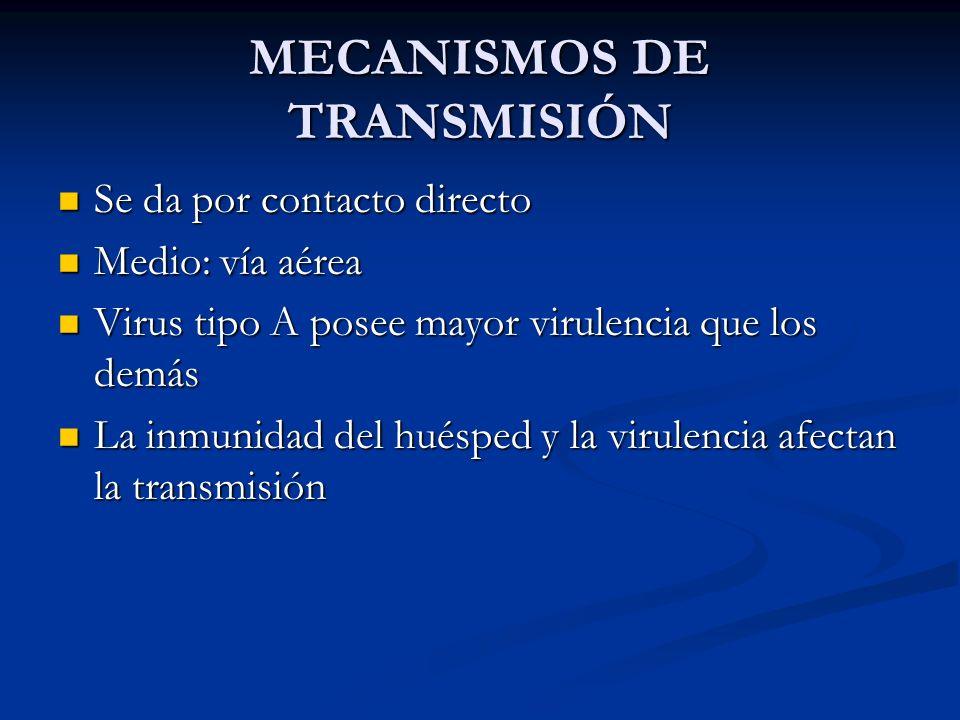 MECANISMOS DE TRANSMISIÓN Se da por contacto directo Se da por contacto directo Medio: vía aérea Medio: vía aérea Virus tipo A posee mayor virulencia