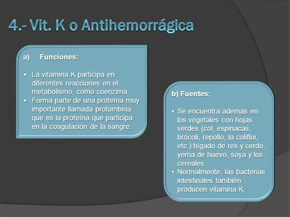 a)Funciones: La vitamina K participa en diferentes reacciones en el metabolismo, como coenzima. La vitamina K participa en diferentes reacciones en el