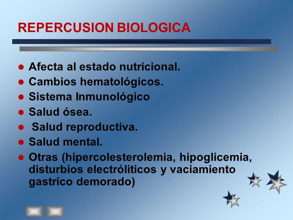 REPERCUSION BIOLOGICA Afecta al estado nutricional. Cambios hematológicos. Sistema Inmunológico Salud ósea. Salud reproductiva. Salud mental. Otras (h
