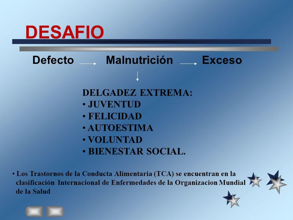 DESAFIO Defecto Malnutrición Exceso DELGADEZ EXTREMA: JUVENTUD FELICIDAD AUTOESTIMA VOLUNTAD BIENESTAR SOCIAL. Los Trastornos de la Conducta Alimentar