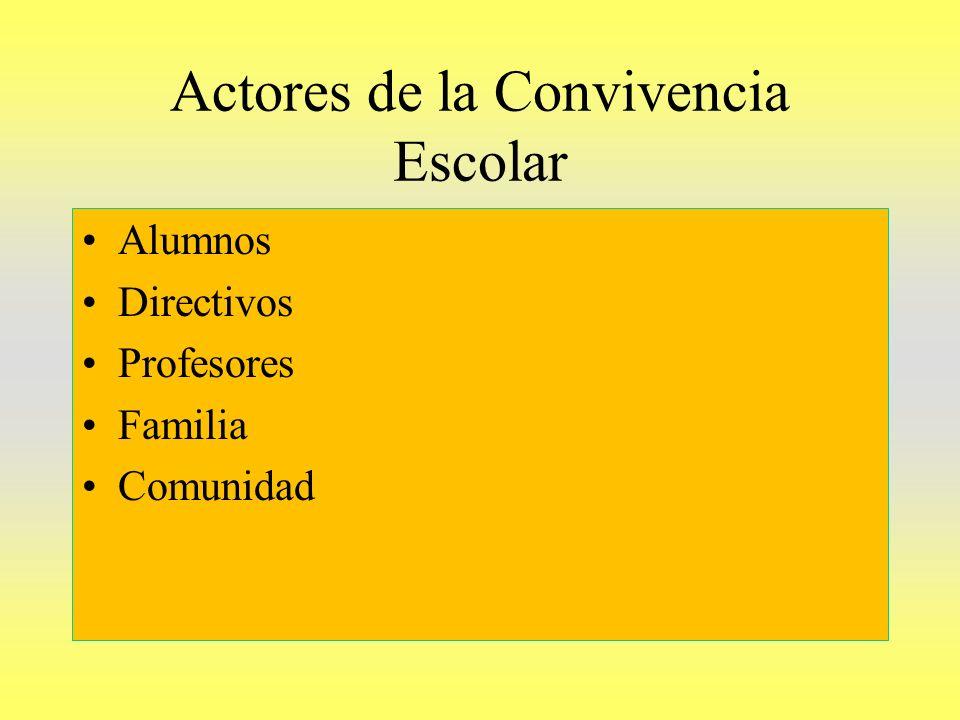 Actores de la Convivencia Escolar Alumnos Directivos Profesores Familia Comunidad