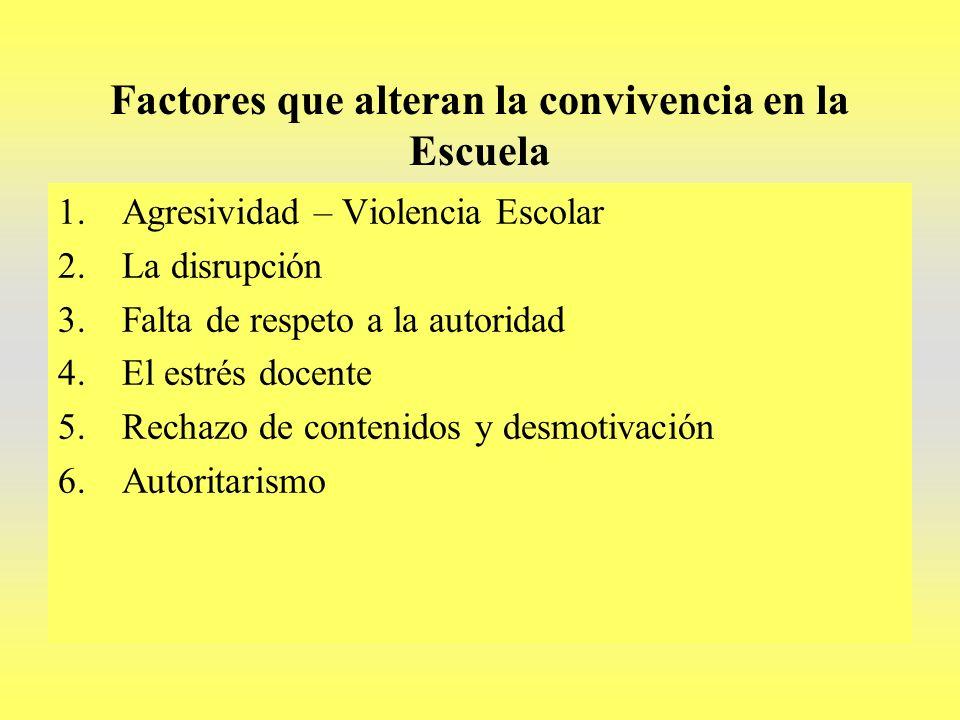 Factores que alteran la convivencia en la Escuela 1.Agresividad – Violencia Escolar 2.La disrupción 3.Falta de respeto a la autoridad 4.El estrés doce