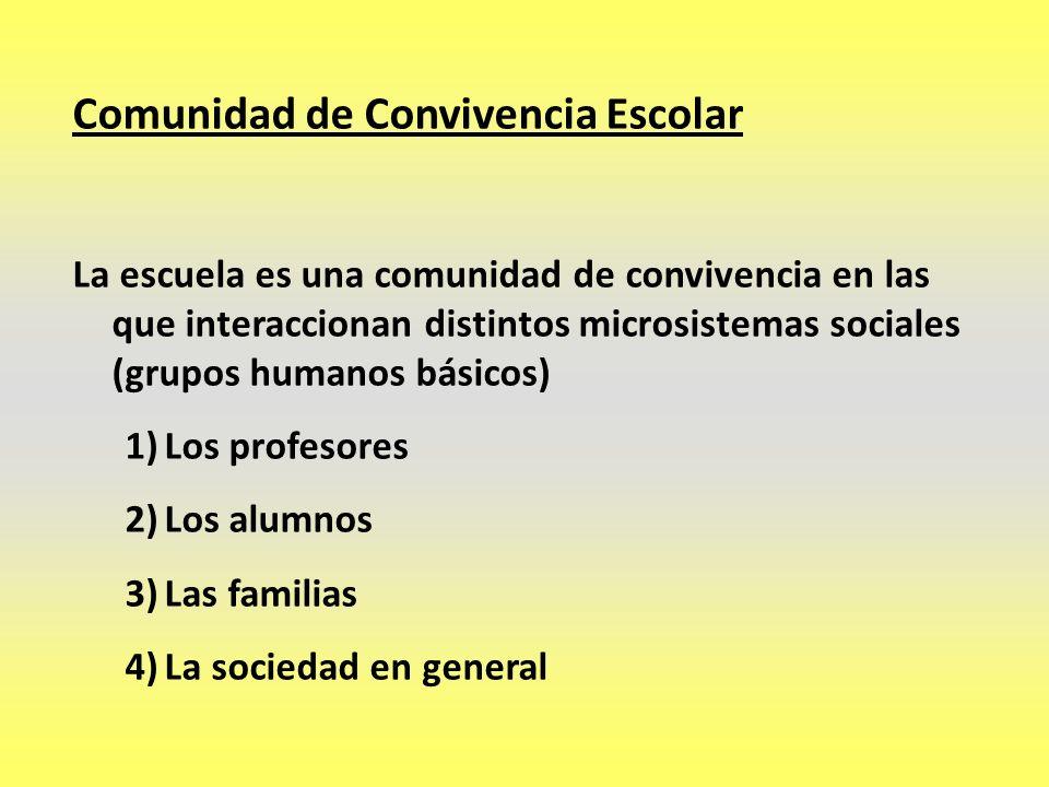 Comunidad de Convivencia Escolar La escuela es una comunidad de convivencia en las que interaccionan distintos microsistemas sociales (grupos humanos
