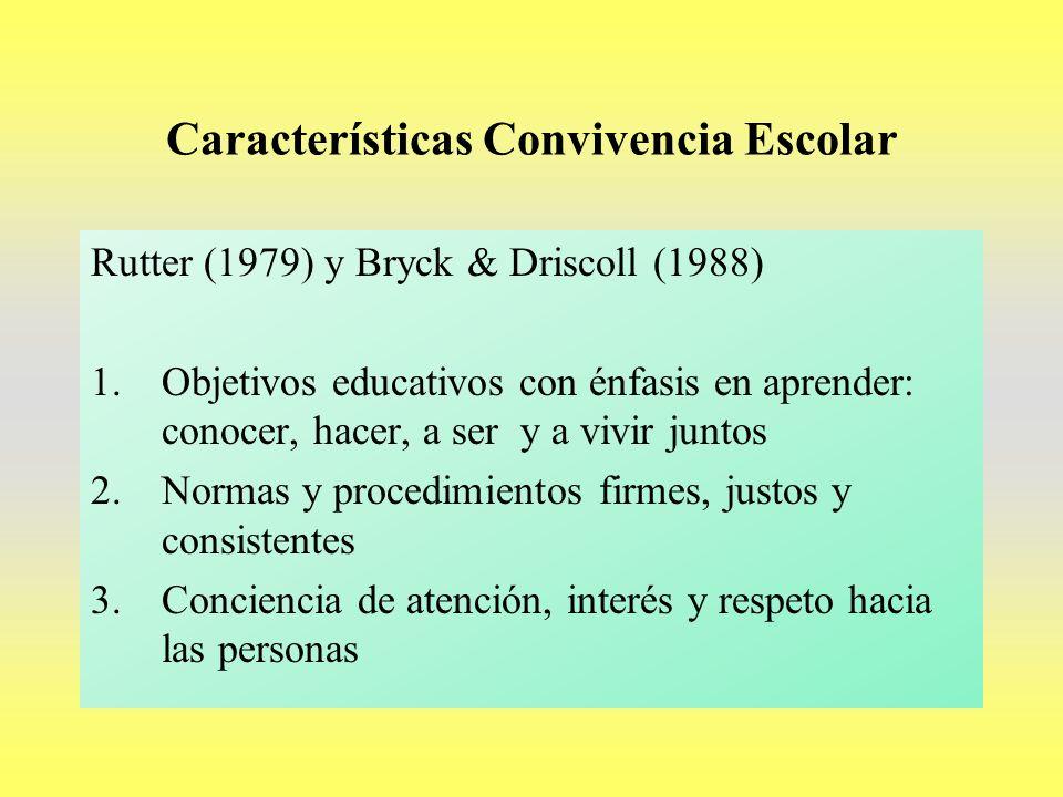 Características Convivencia Escolar Rutter (1979) y Bryck & Driscoll (1988) 1.Objetivos educativos con énfasis en aprender: conocer, hacer, a ser y a