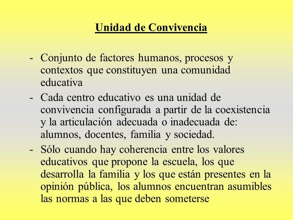 Unidad de Convivencia -Conjunto de factores humanos, procesos y contextos que constituyen una comunidad educativa -Cada centro educativo es una unidad