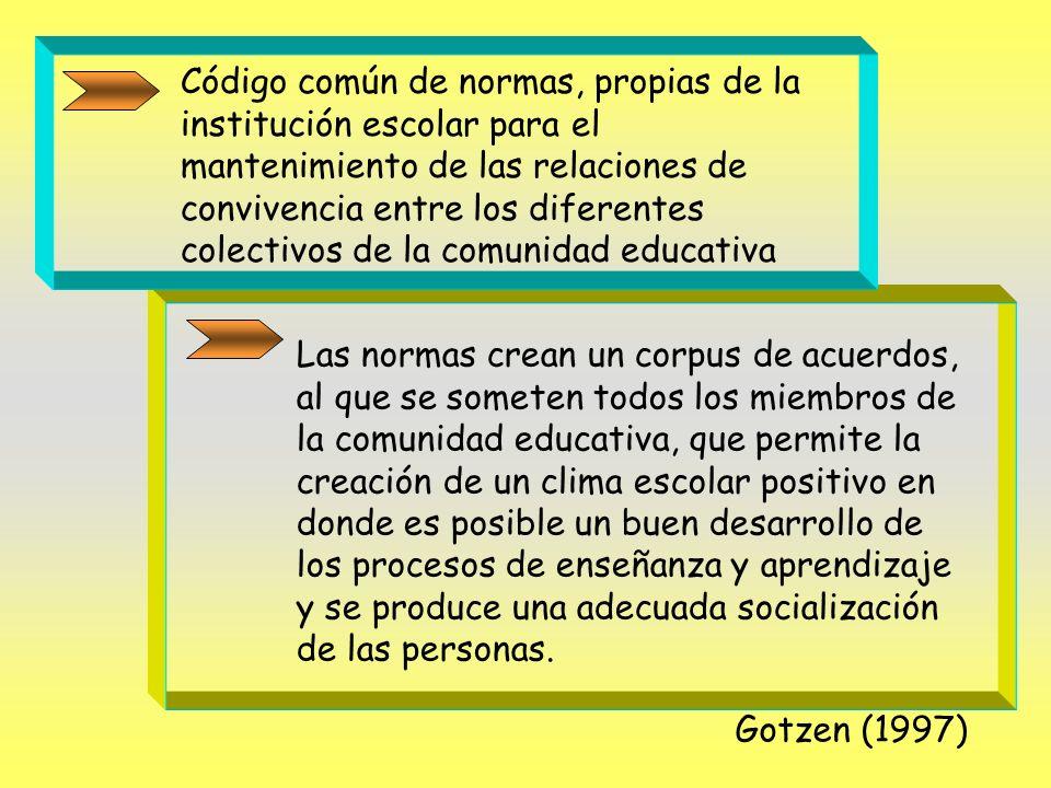 Gotzen (1997) Código común de normas, propias de la institución escolar para el mantenimiento de las relaciones de convivencia entre los diferentes co