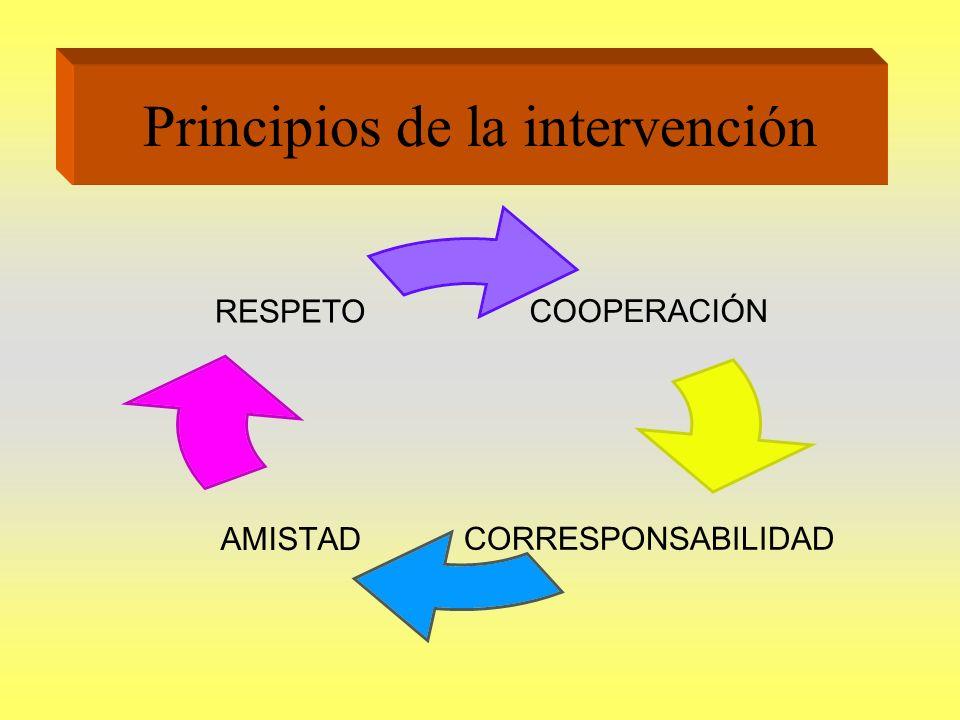 Principios de la intervención COOPERACIÓN CORRESPONSABILIDADAMISTAD RESPETO