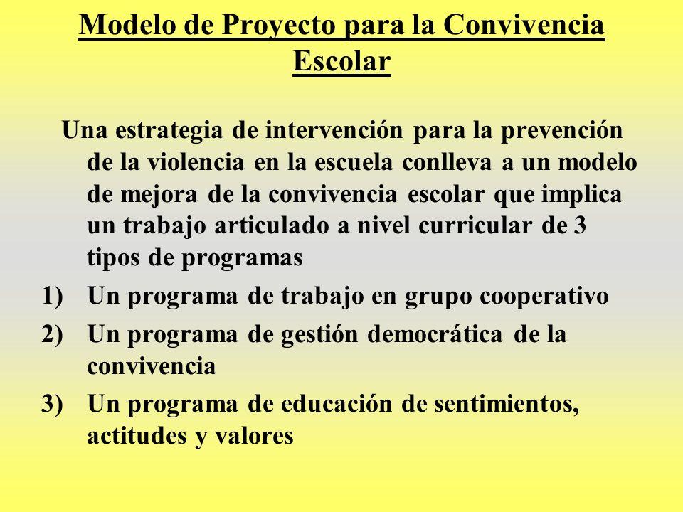 Modelo de Proyecto para la Convivencia Escolar Una estrategia de intervención para la prevención de la violencia en la escuela conlleva a un modelo de