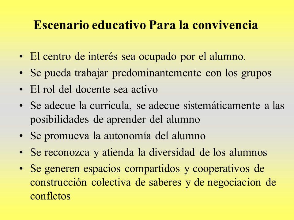 Escenario educativo Para la convivencia El centro de interés sea ocupado por el alumno. Se pueda trabajar predominantemente con los grupos El rol del