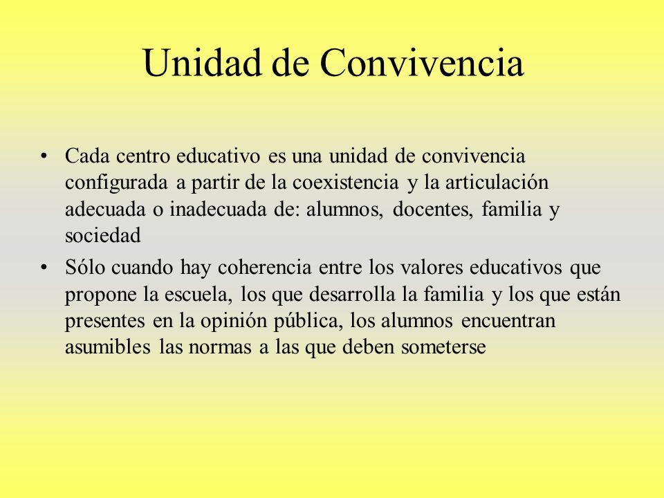 Unidad de Convivencia Cada centro educativo es una unidad de convivencia configurada a partir de la coexistencia y la articulación adecuada o inadecua
