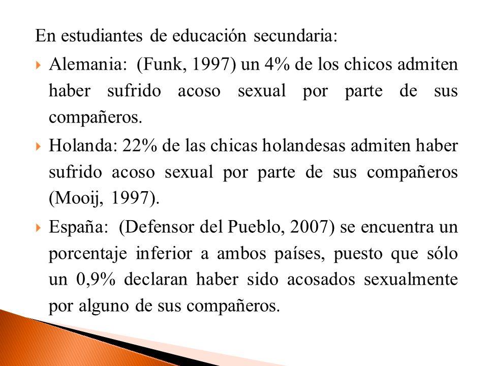 En estudiantes de educación secundaria: Alemania: (Funk, 1997) un 4% de los chicos admiten haber sufrido acoso sexual por parte de sus compañeros. Hol