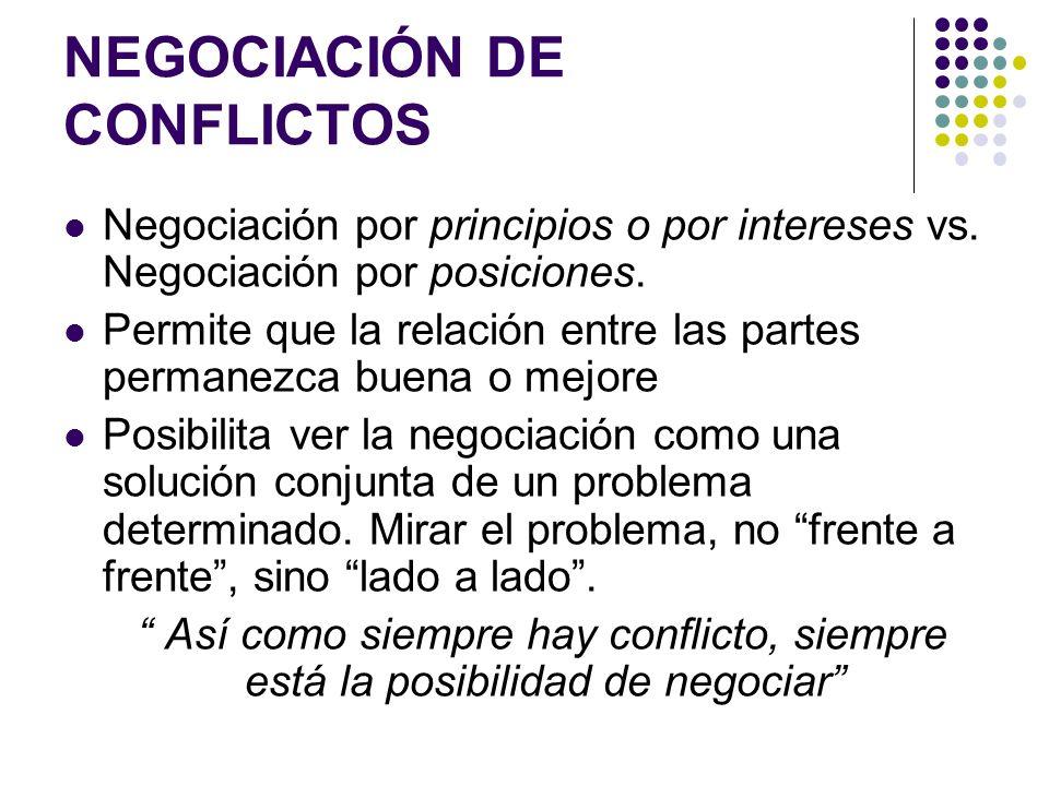 NEGOCIACIÓN DE CONFLICTOS Negociación por principios o por intereses vs. Negociación por posiciones. Permite que la relación entre las partes permanez