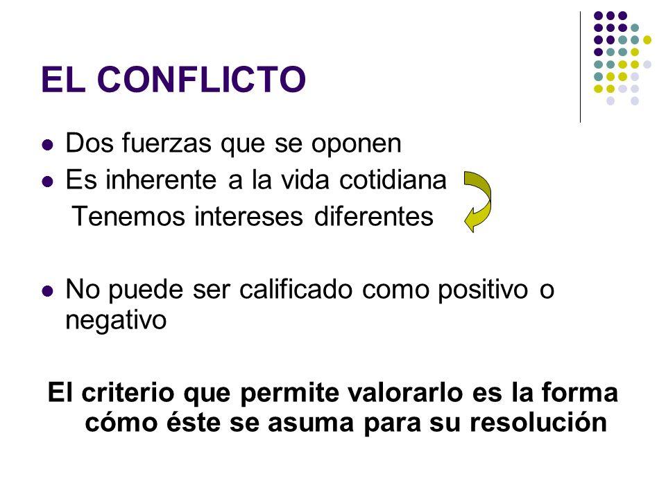 EL CONFLICTO Dos fuerzas que se oponen Es inherente a la vida cotidiana Tenemos intereses diferentes No puede ser calificado como positivo o negativo