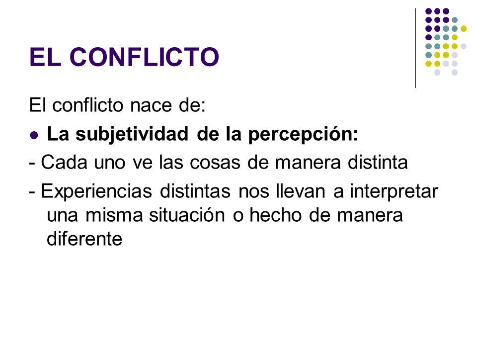 EL CONFLICTO El conflicto nace de: La subjetividad de la percepción: - Cada uno ve las cosas de manera distinta - Experiencias distintas nos llevan a