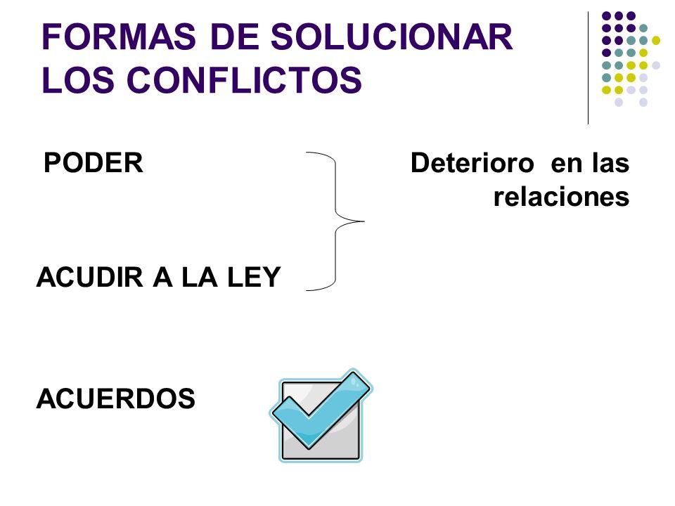 FORMAS DE SOLUCIONAR LOS CONFLICTOS PODER Deterioro en las relaciones ACUDIR A LA LEY ACUERDOS
