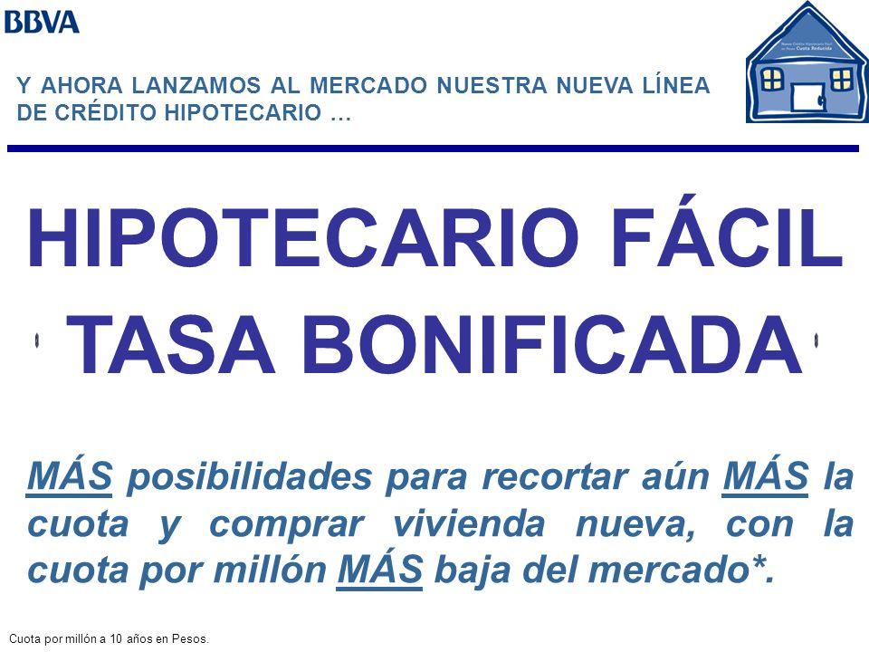 Y AHORA LANZAMOS AL MERCADO NUESTRA NUEVA LÍNEA DE CRÉDITO HIPOTECARIO … HIPOTECARIO FÁCIL TASA BONIFICADA MÁS posibilidades para recortar aún MÁS la