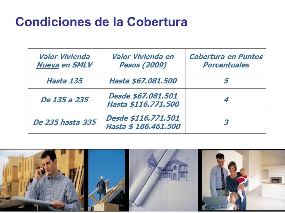 Condiciones de la Cobertura Valor Vivienda Nueva en SMLV Valor Vivienda en Pesos (2009) Cobertura en Puntos Porcentuales Hasta 135Hasta $67.081.5005 D