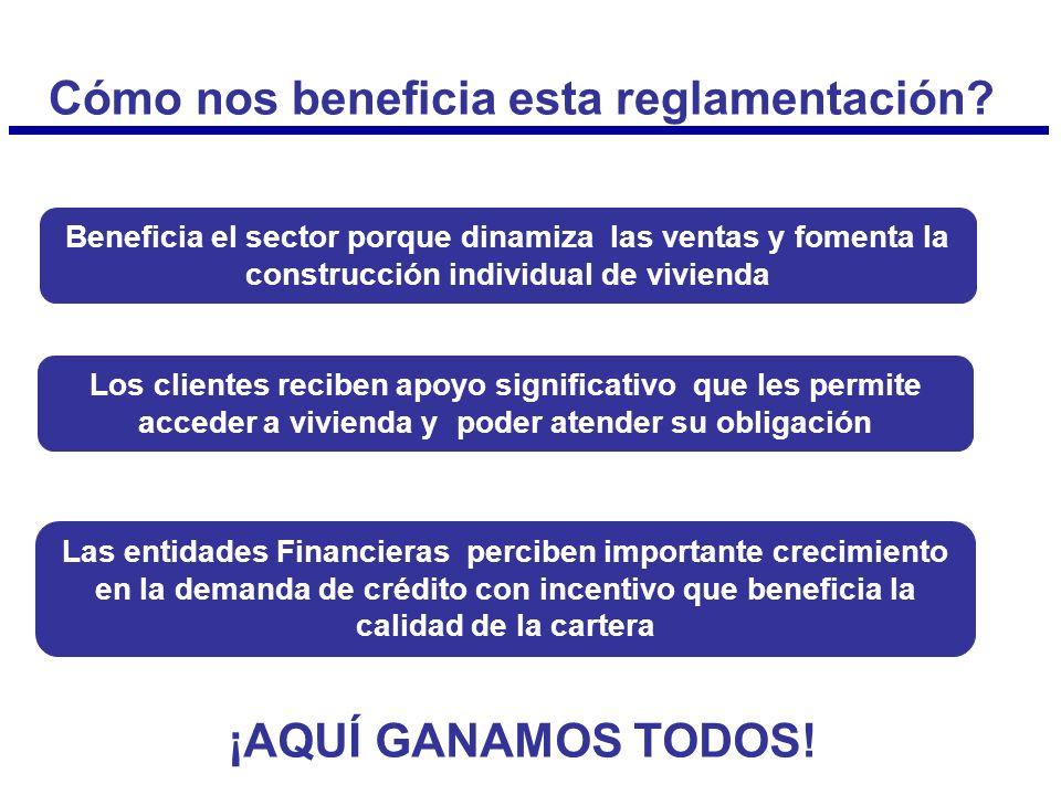 Cómo nos beneficia esta reglamentación? Beneficia el sector porque dinamiza las ventas y fomenta la construcción individual de vivienda Los clientes r
