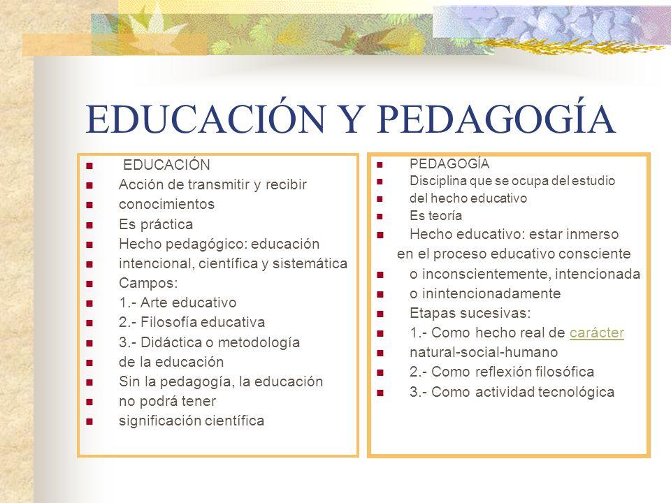 EDUCACIÓN Y PEDAGOGÍA EDUCACIÓN Acción de transmitir y recibir conocimientos Es práctica Hecho pedagógico: educación intencional, científica y sistemá