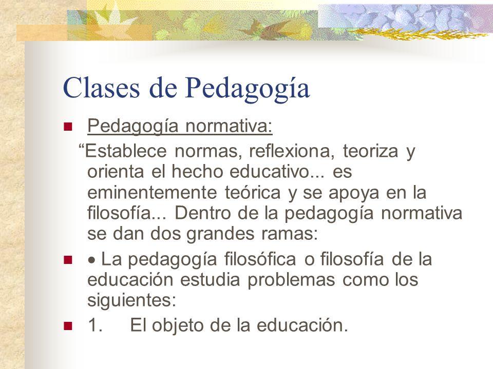 Clases de Pedagogía Pedagogía normativa: Establece normas, reflexiona, teoriza y orienta el hecho educativo... es eminentemente teórica y se apoya en
