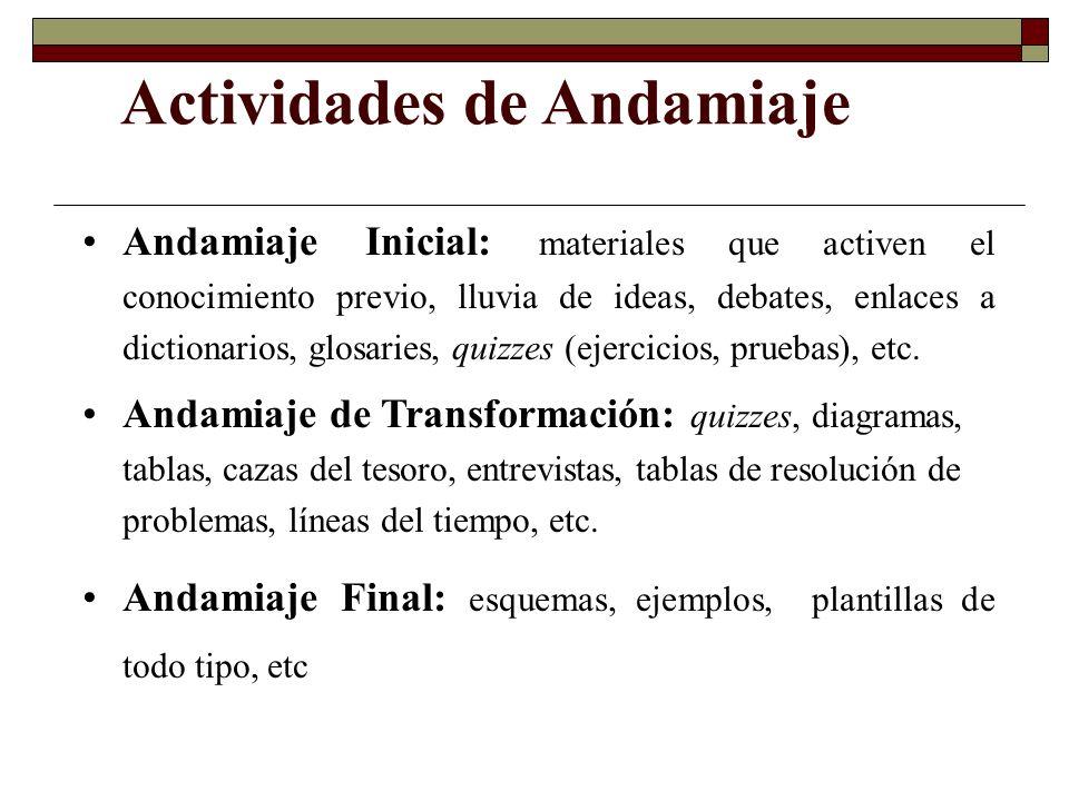 Actividades de Andamiaje Andamiaje Inicial: materiales que activen el conocimiento previo, lluvia de ideas, debates, enlaces a dictionarios, glosaries