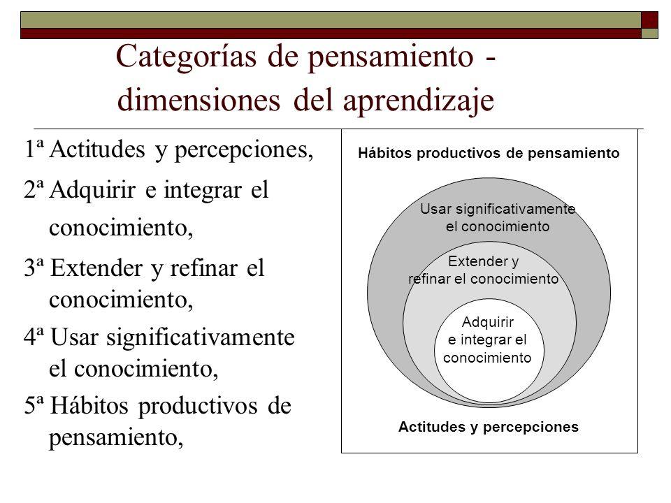 Niveles revisados por Anderson (2001): Memorizar Comprender Aplicar Analizar Evaluar Crear Niveles originales de Bloom: Conocimiento Comprensión Aplicación Análisis Síntesis Evaluación La Taxonomía de Bloom revisada por Anderson