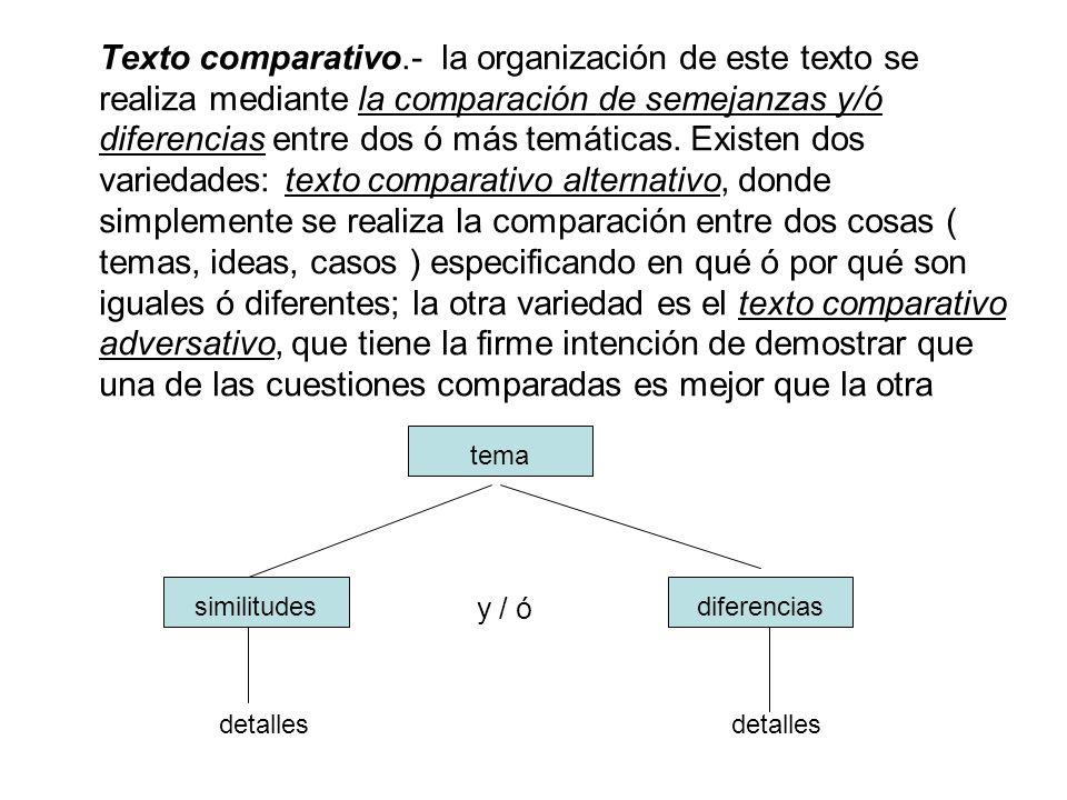 Texto comparativo.- la organización de este texto se realiza mediante la comparación de semejanzas y/ó diferencias entre dos ó más temáticas. Existen