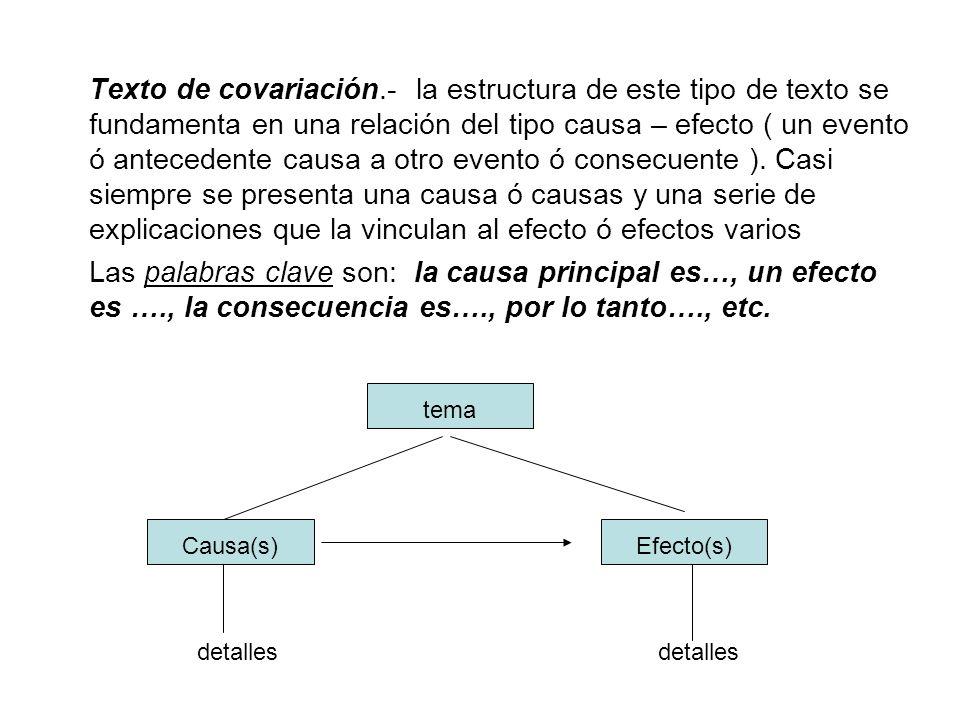Texto de covariación.- la estructura de este tipo de texto se fundamenta en una relación del tipo causa – efecto ( un evento ó antecedente causa a otr