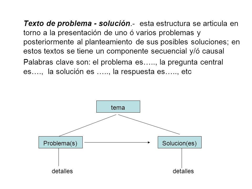 Texto de problema - solución.- esta estructura se articula en torno a la presentación de uno ó varios problemas y posteriormente al planteamiento de s