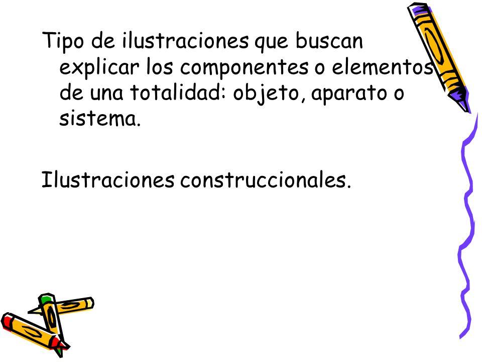Tipo de ilustraciones que buscan explicar los componentes o elementos de una totalidad: objeto, aparato o sistema. Ilustraciones construccionales.
