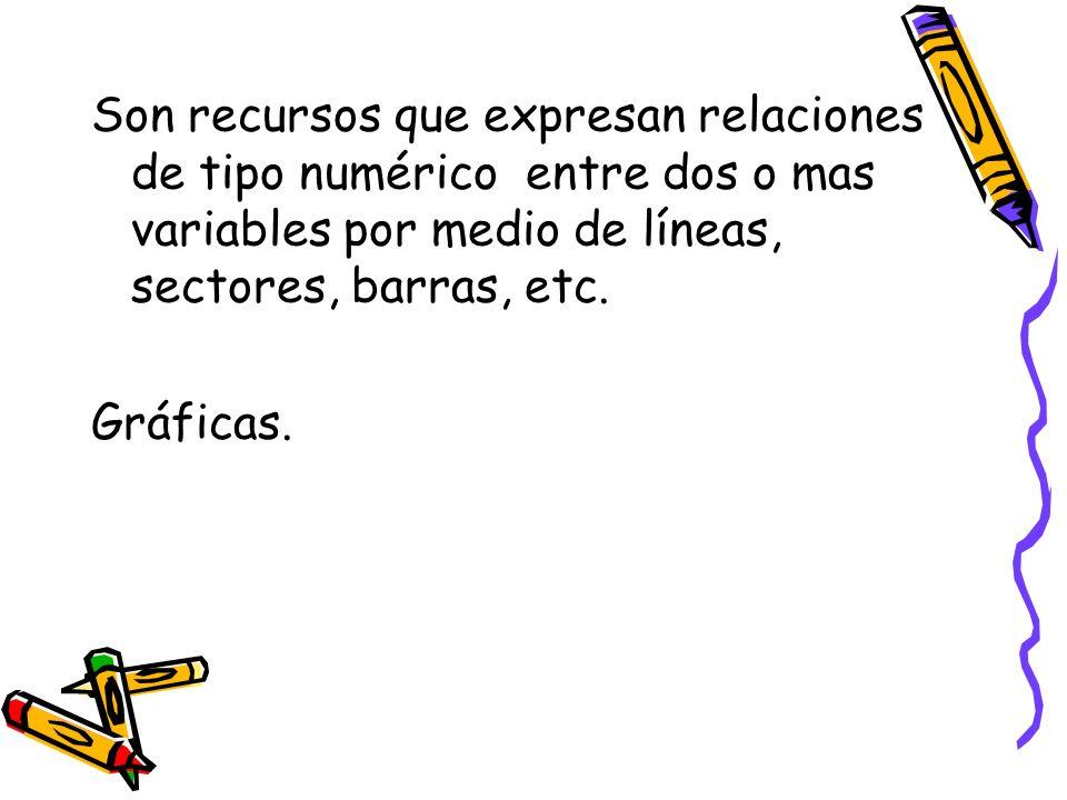 Son recursos que expresan relaciones de tipo numérico entre dos o mas variables por medio de líneas, sectores, barras, etc. Gráficas.