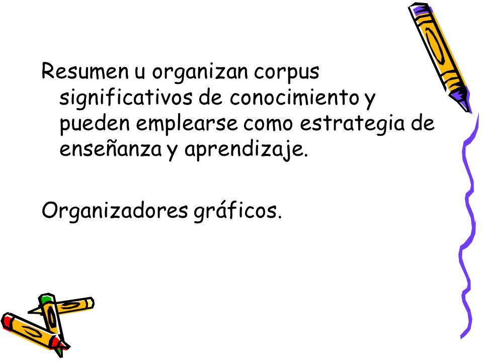 Resumen u organizan corpus significativos de conocimiento y pueden emplearse como estrategia de enseñanza y aprendizaje. Organizadores gráficos.