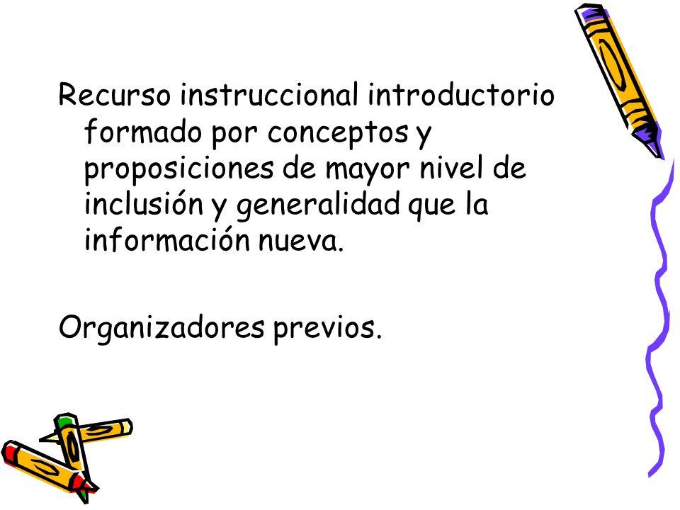 Recurso instruccional introductorio formado por conceptos y proposiciones de mayor nivel de inclusión y generalidad que la información nueva. Organiza