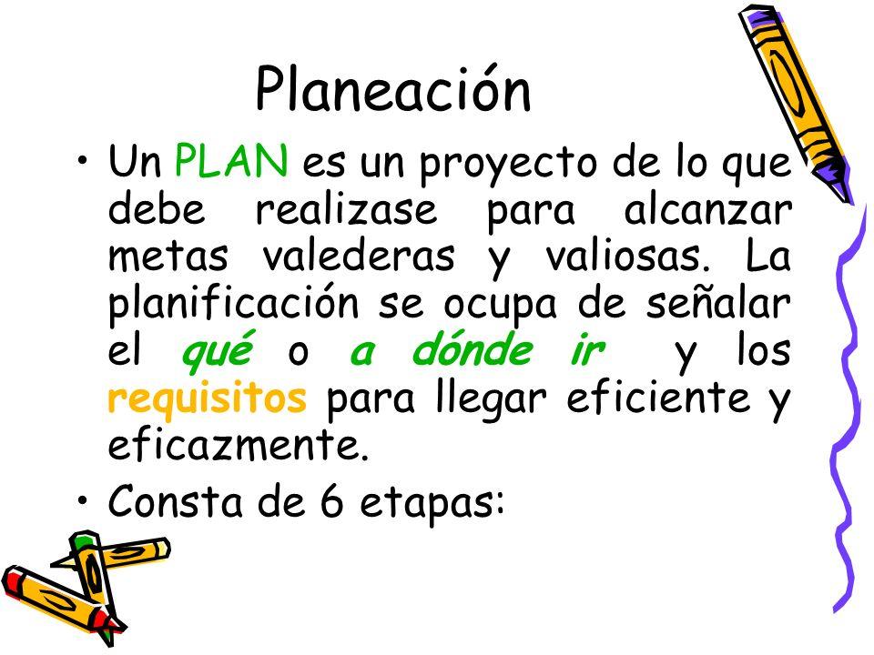 Planeación Un PLAN es un proyecto de lo que debe realizase para alcanzar metas valederas y valiosas. La planificación se ocupa de señalar el qué o a d