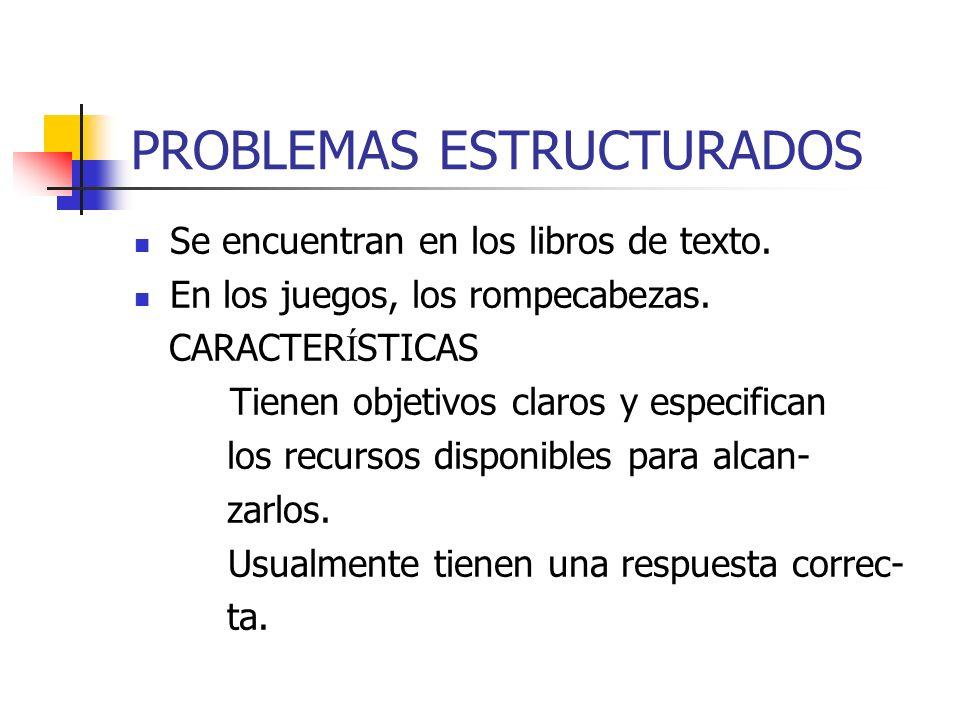 PROBLEMAS ESTRUCTURADOS Se encuentran en los libros de texto. En los juegos, los rompecabezas. CARACTER Í STICAS Tienen objetivos claros y especifican